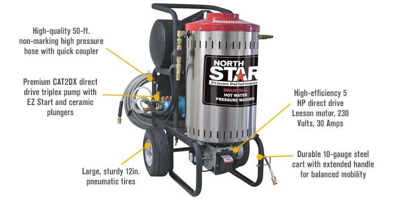 steam pressure washer wiring diagram loader wiring diagram