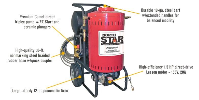 Maquina de vapor para limpieza 1700 PSI
