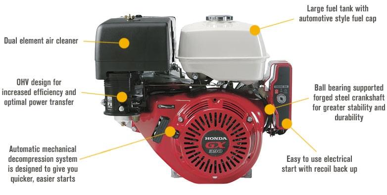 Motor Honda Gx390 Hidrolavadoras Industriales Monterrey