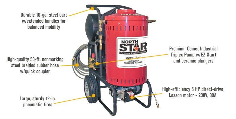 Maquina de vapor para limpieza 2700 psi hidrolavadoras industriales monterrey - Maquina de limpieza a vapor ...